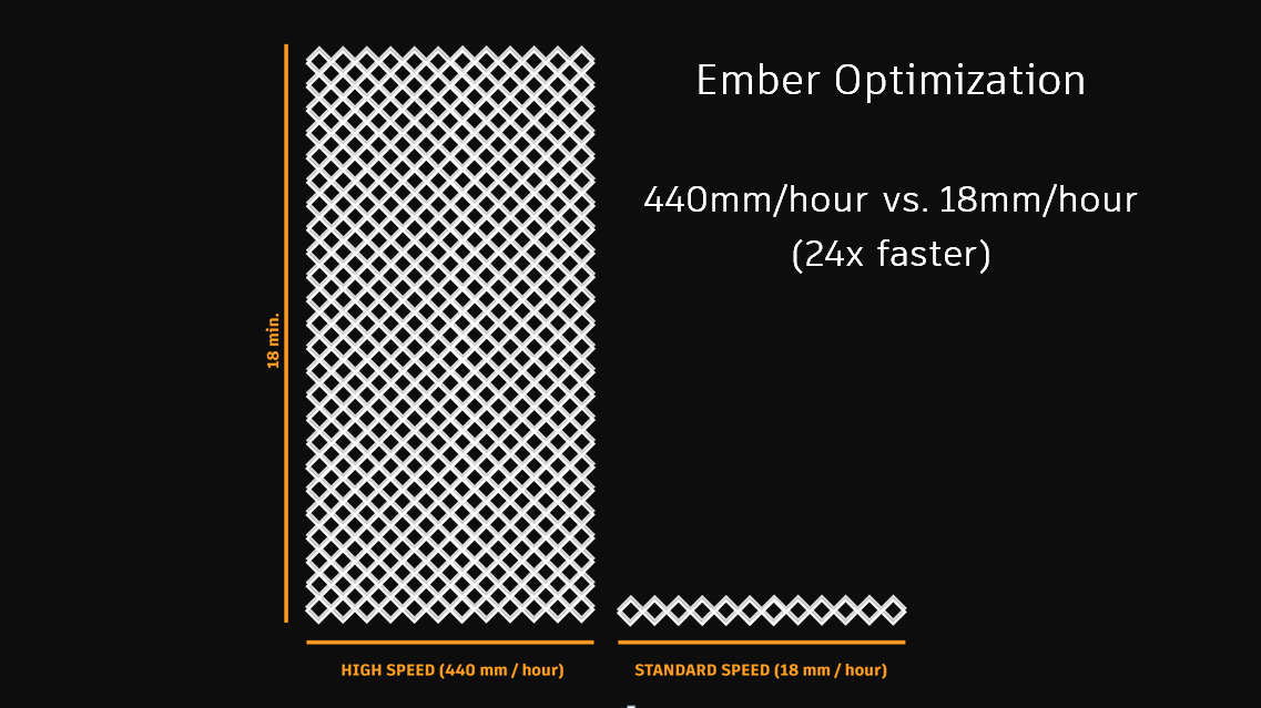 Ember_for_High-Speed.png